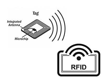 ไม้กั้นรถ ระบบ RFID