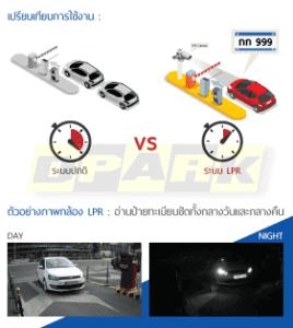กล้องอ่านป้ายทะเบียน ระบบไม้กั้นรถอัจฉริยะ LPR AI